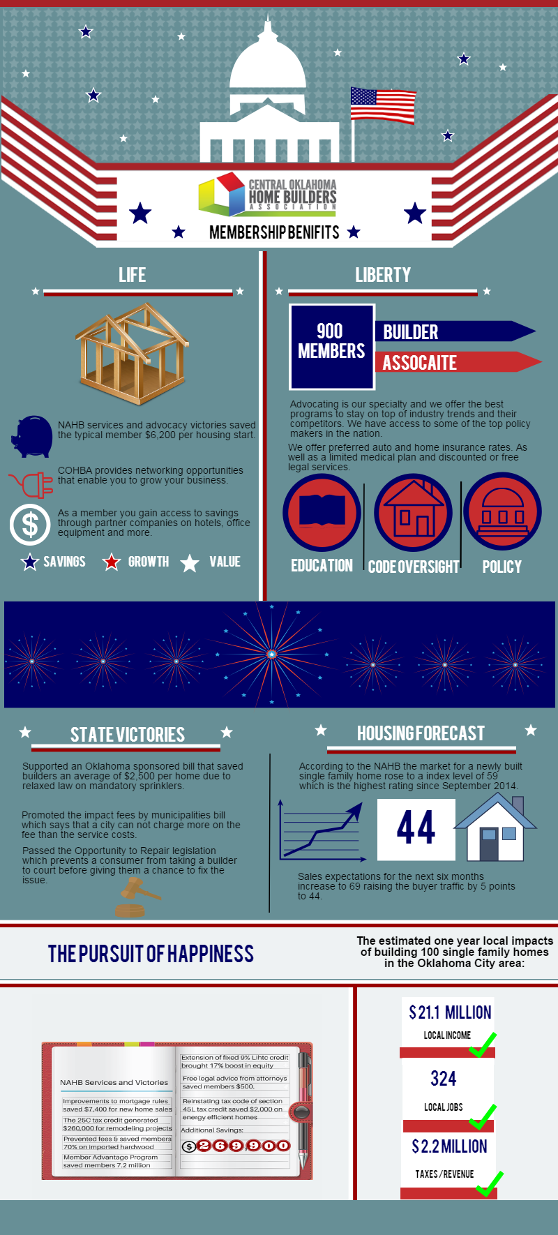 COHBA Membership benefits-FINAL infographic
